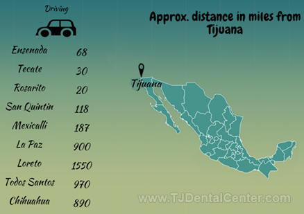 Distance between TJ and Other Mexican Cities