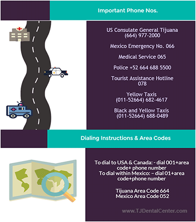 Infographic - Important Phone Numbers in TJ