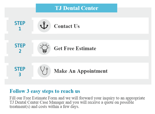 Dental Tourism Process