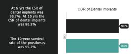 Cost of Dental Implants in Tijuana, Mexico